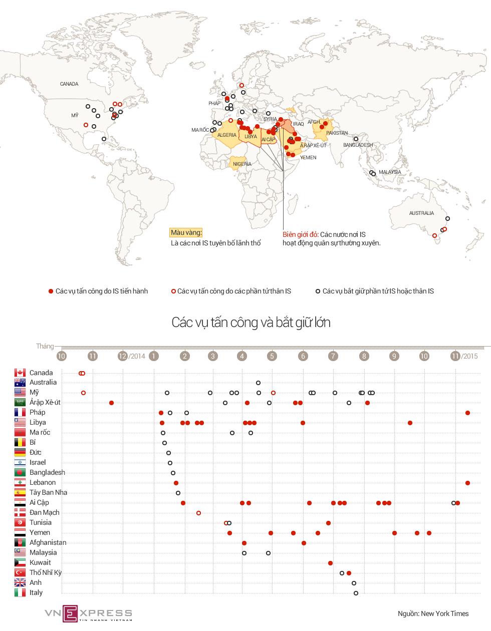 Mức độ hoành hành của Nhà nước Hồi giáo trên thế giới
