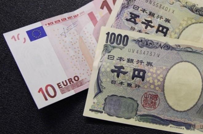 """Euro và yên Nhật - """"hầm trú ẩn"""" trên thị trường tiền tệ"""