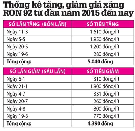 chuyen gia: loi cho dn, thiet cho dan