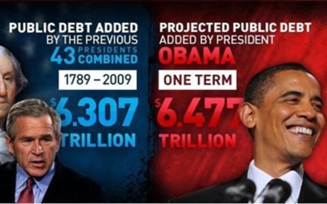 Nâng trần nợ công của Mỹ: Di sản tệ hay tốt của Tổng thống Obama?