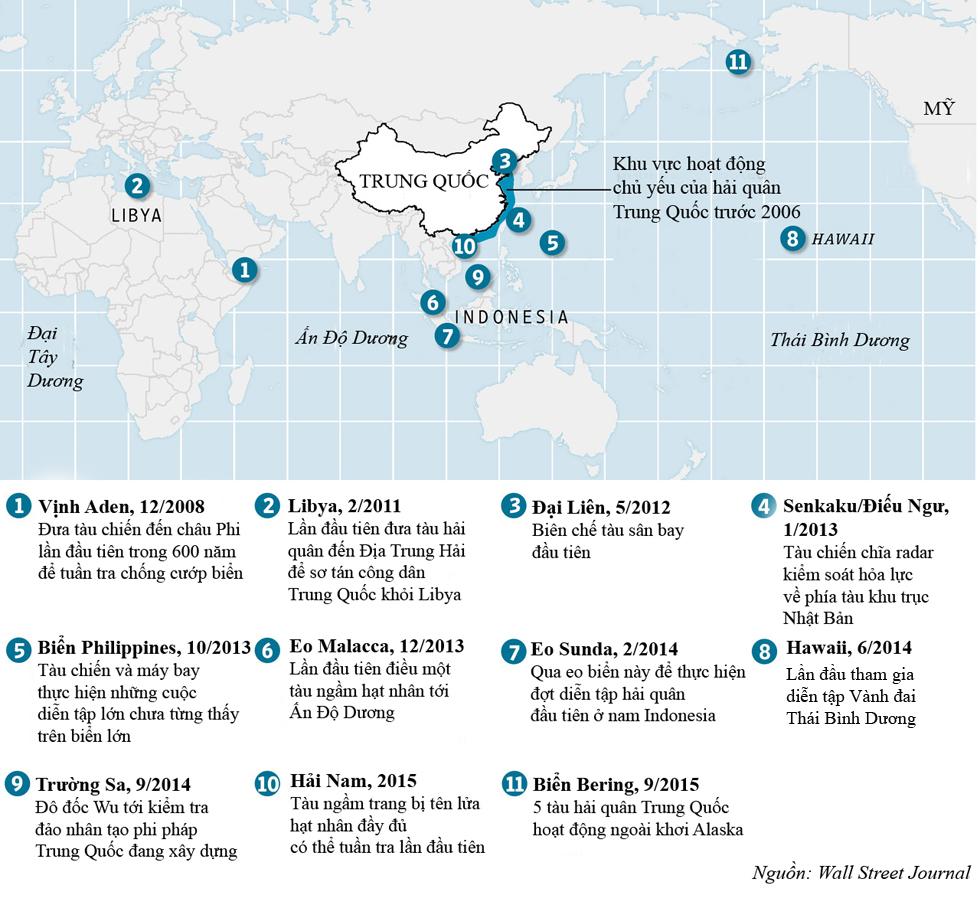 Sức vươn toàn cầu của hải quân Trung Quốc